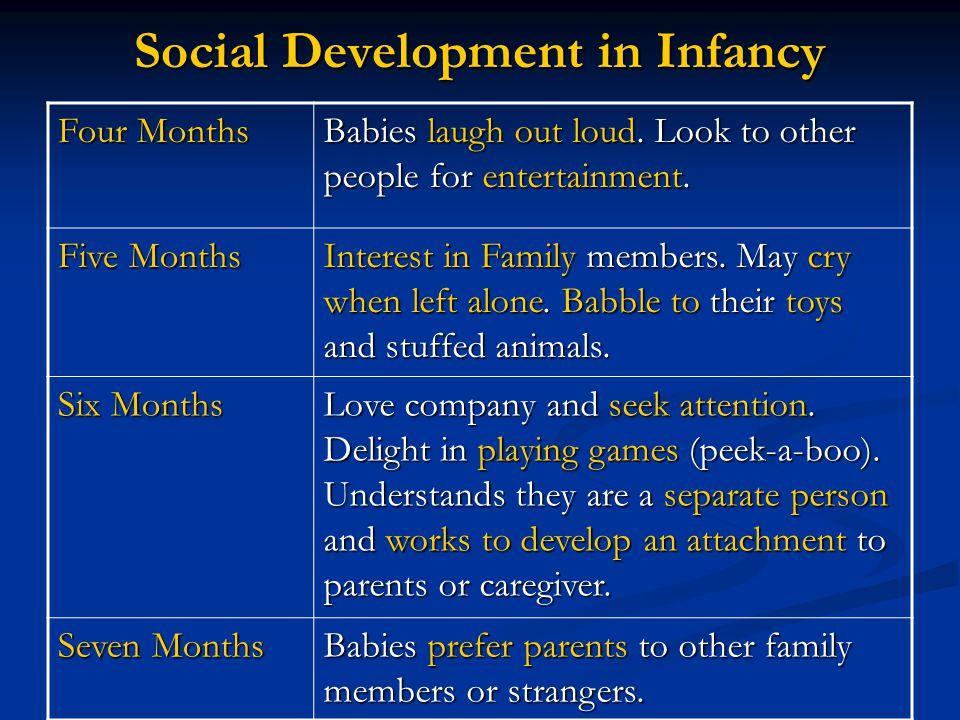 Social Development in Infancy Four Months Babies laugh out loud.