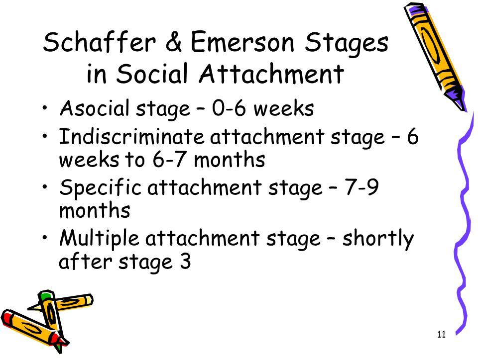 11 Schaffer & Emerson Stages in Social Attachment Asocial stage – 0-6 weeks Indiscriminate attachment stage – 6 weeks to 6-7 months Specific attachmen