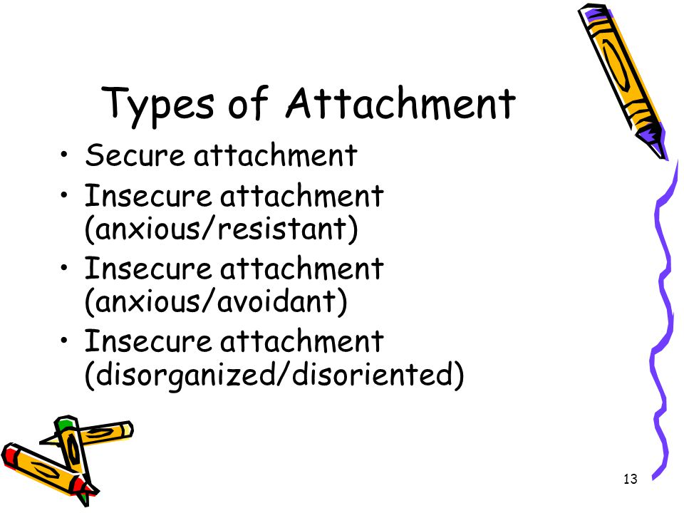 13 Types of Attachment Secure attachment Insecure attachment (anxious/resistant) Insecure attachment (anxious/avoidant) Insecure attachment (disorgani