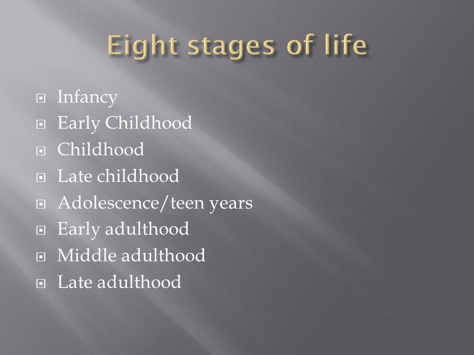  Infancy  Early Childhood  Childhood  Late childhood  Adolescence/teen years  Early adulthood  Middle adulthood  Late adulthood