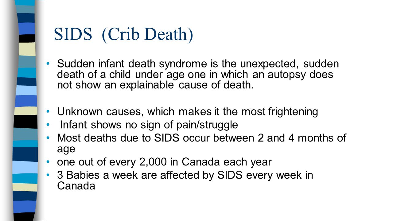 SIDS (Crib Death) Sudden infant death syndrome is the unexpected, sudden death of a child under age one in which an autopsy does not show an explainab