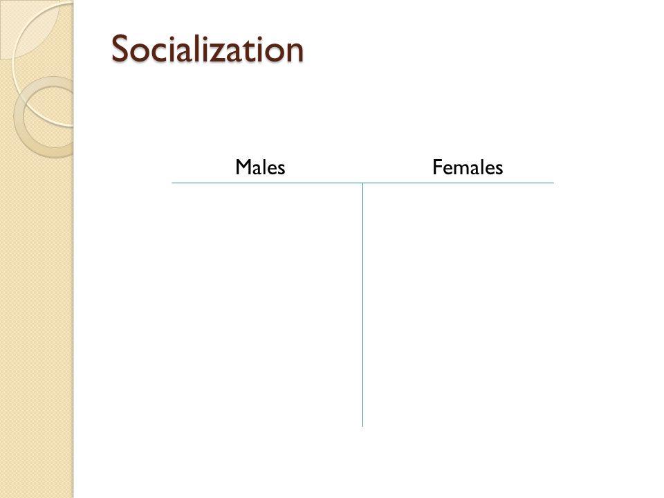 Socialization Males Females