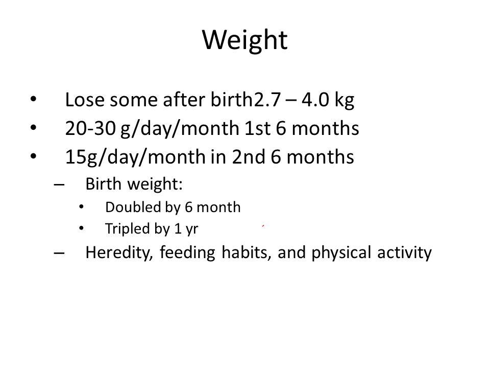 5 Weight Gain (per month) AGEWEIGHT GAIN  0-3 months:900 g  3-6 months:600 g  6-9 months:450 g  9-12 months:360 g  1-3 years:240 g/month(2.8 kg/yr)  4-6 years:180 g/month (2 kg/yr)