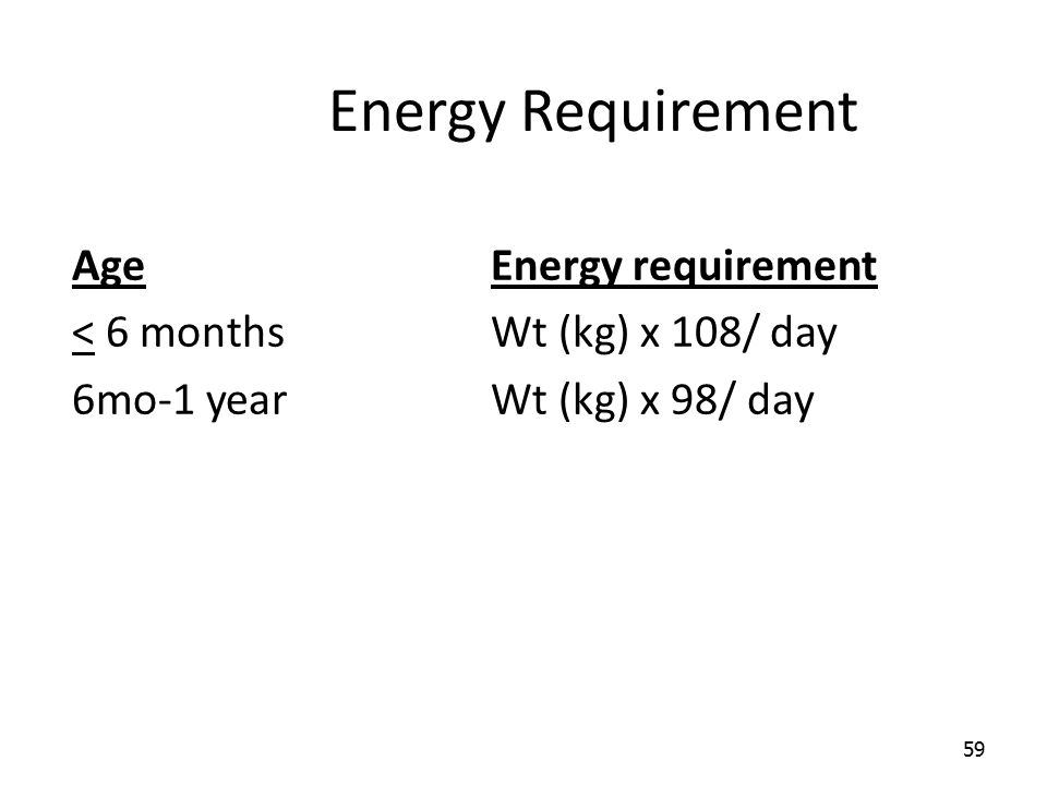 59 Energy Requirement AgeEnergy requirement < 6 monthsWt (kg) x 108/ day 6mo-1 yearWt (kg) x 98/ day