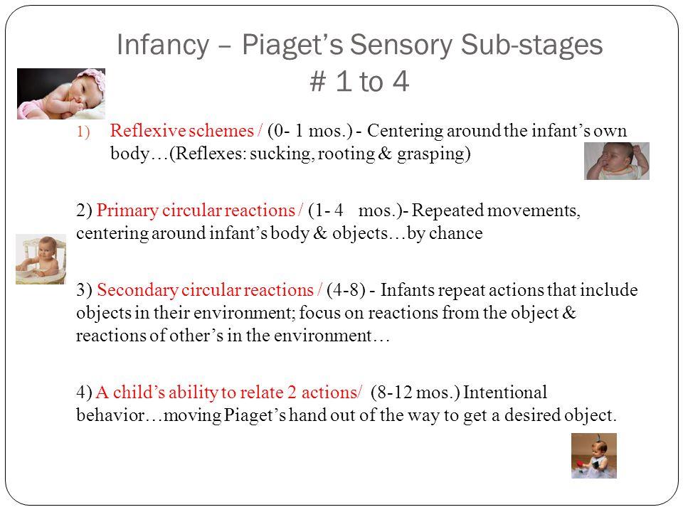 Piaget's Sensorimotor stages http://www.youtube.com/watch?v=xscJbx6T7E8 6 min 16 sec Terms: - Schemes - Symbolic representations - Assimilation - Object permanence http://www.youtube.com/watch?v=ue8y-JVhjS0 http://www.youtube.com/watch?v=ue8y-JVhjS0