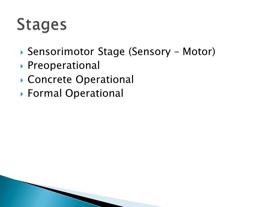  Sensorimotor Stage (Sensory – Motor)  Preoperational  Concrete Operational  Formal Operational