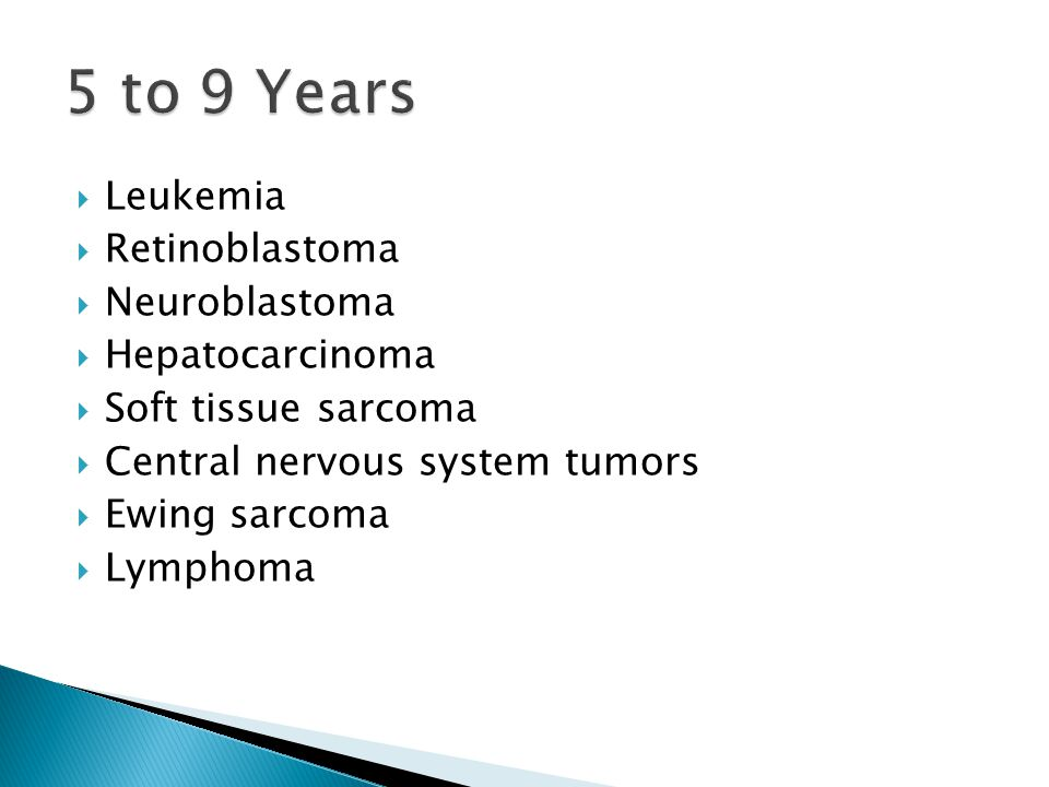  Leukemia  Retinoblastoma  Neuroblastoma  Hepatocarcinoma  Soft tissue sarcoma  Central nervous system tumors  Ewing sarcoma  Lymphoma