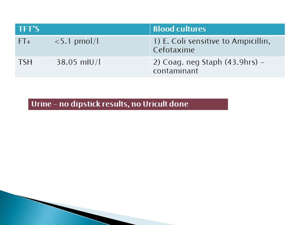TFT'SBlood cultures FT₄ <5.1 pmol/l1) E. Coli sensitive to Ampicillin, Cefotaxime TSH 38.05 mIU/l2) Coag. neg Staph (43.9hrs) - contaminant Urine – no