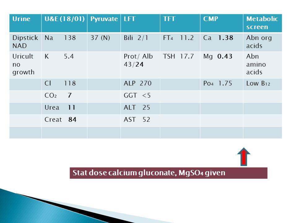 UrineU&E (18/01)PyruvateLFTTFTCMPMetabolic screen Dipstick NAD Na 13837 (N)Bili 2/1FT₄ 11.2Ca 1.38Abn org acids Uricult no growth K 5.4Prot/ Alb 43/24