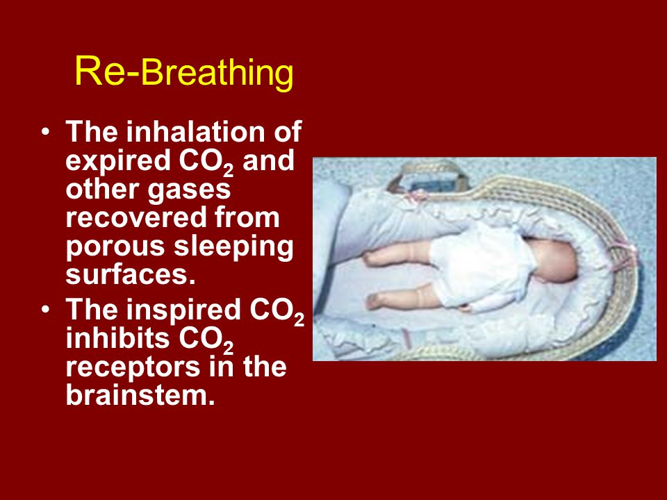 Re- Breathing The inhalation of expired CO 2 and other gases recovered from porous sleeping surfaces.