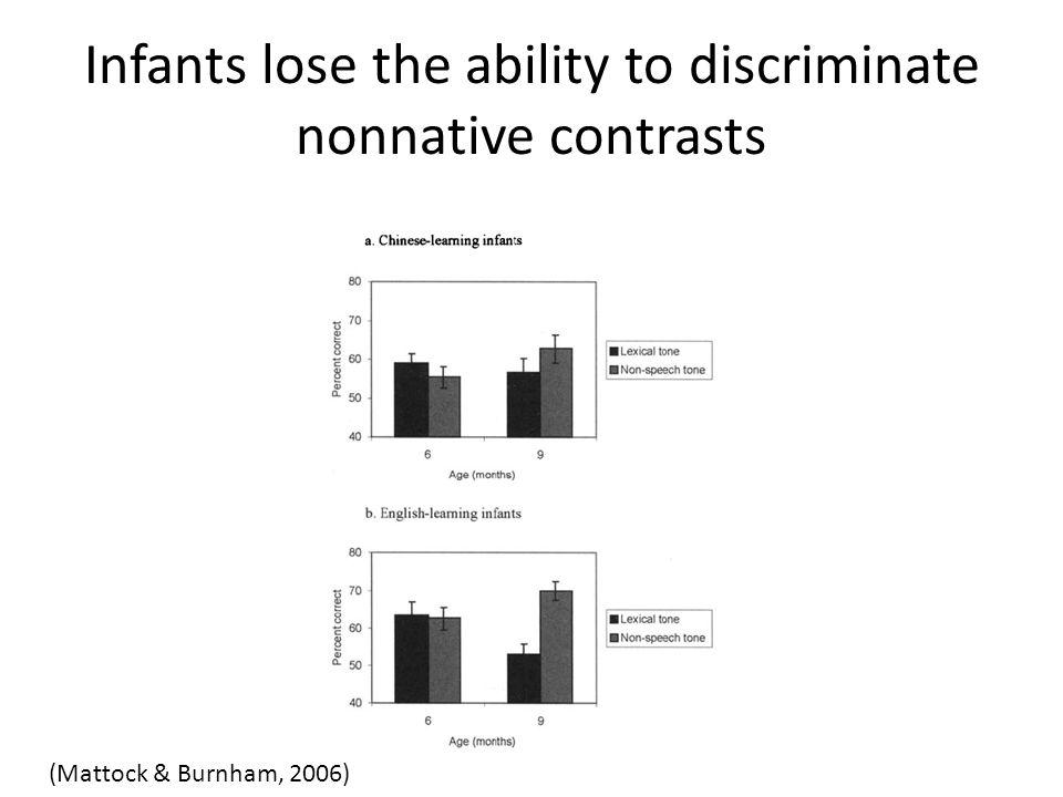 Infants lose the ability to discriminate nonnative contrasts (Mattock & Burnham, 2006)