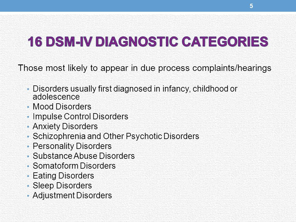 Those most likely to appear in due process complaints/hearings Disorders usually first diagnosed in infancy, childhood or adolescence Mood Disorders Impulse Control Disorders Anxiety Disorders Schizophrenia and Other Psychotic Disorders Personality Disorders Substance Abuse Disorders Somatoform Disorders Eating Disorders Sleep Disorders Adjustment Disorders 5