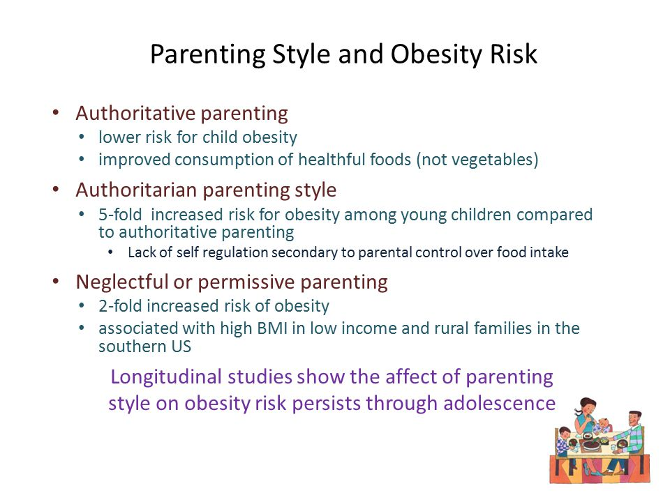 Parenting Style and Obesity Risk Authoritative parenting lower risk for child obesity improved consumption of healthful foods (not vegetables) Authoritarian parenting style 5-fold increased risk for obesity among young children compared to authoritative parenting Lack of self regulation secondary to parental control over food intake Neglectful or permissive parenting 2-fold increased risk of obesity associated with high BMI in low income and rural families in the southern US Longitudinal studies show the affect of parenting style on obesity risk persists through adolescence