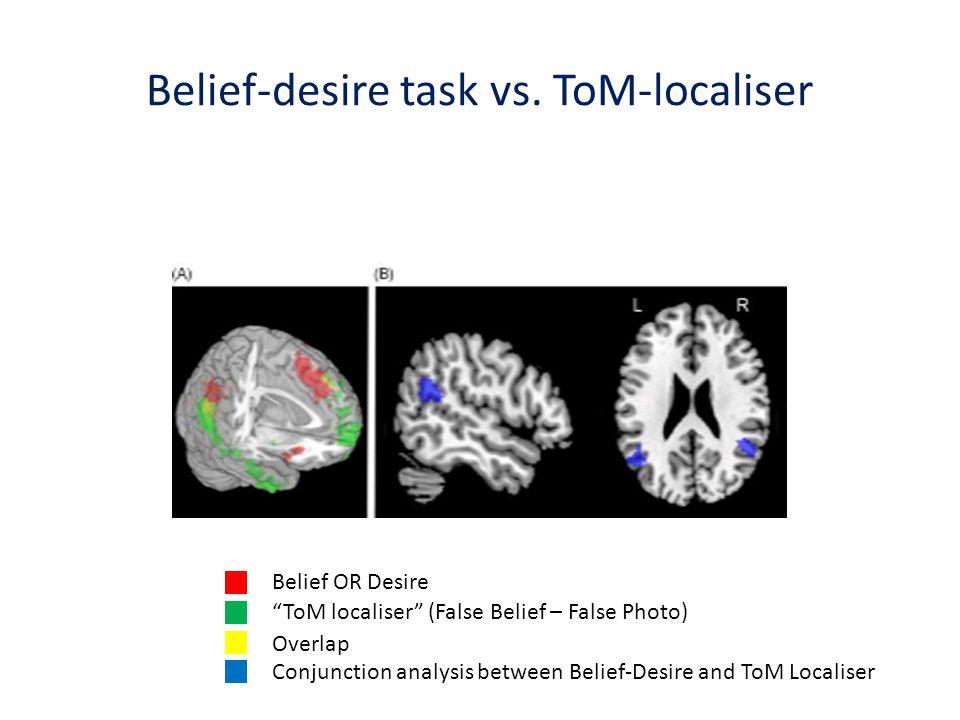 Belief-desire task vs.