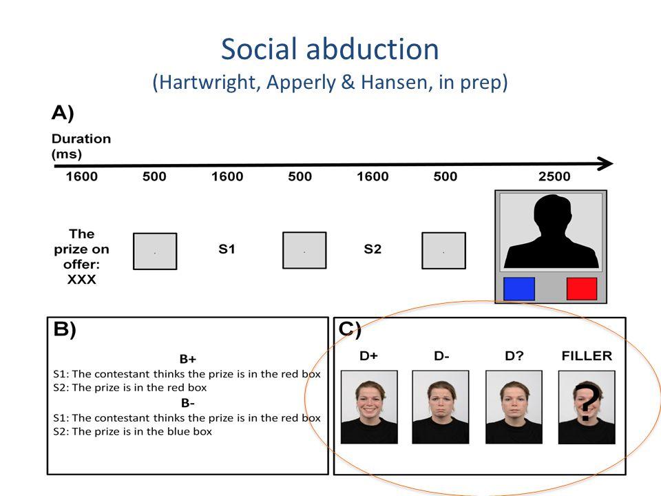 Social abduction (Hartwright, Apperly & Hansen, in prep)