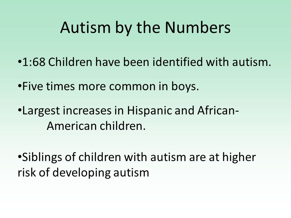 Autism by the Numbers 1:68 Children have been identified with autism.