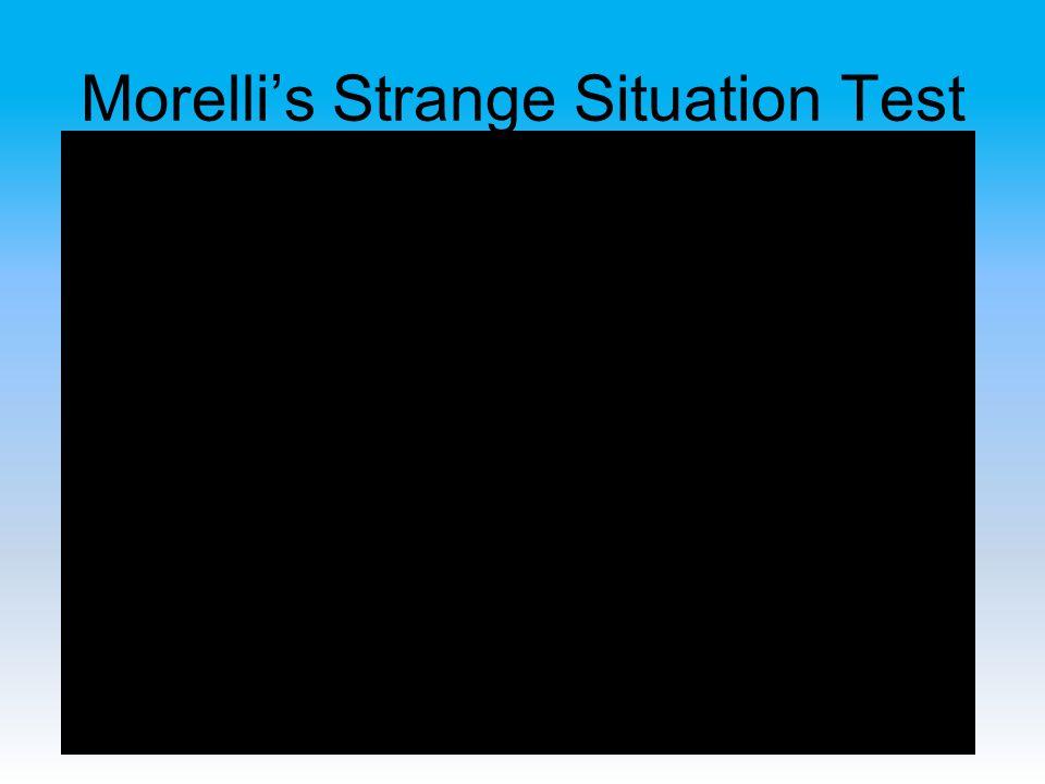 Morelli's Strange Situation Test