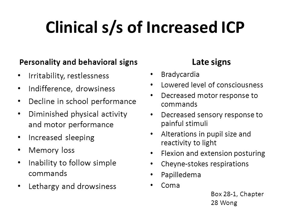 Clinical s/s of Increased ICP Infants Tense and/or bulging fontanel Separated cranial sutures Irritable High-pitched cry Increased occipital circumference Distended scalp veins Changes in feeding Crying when disturbed Setting-sun sign Children Headache Nausea Vomiting Diplopia, blurred vision Seizures Box 28-1, Chapter 28 Wong