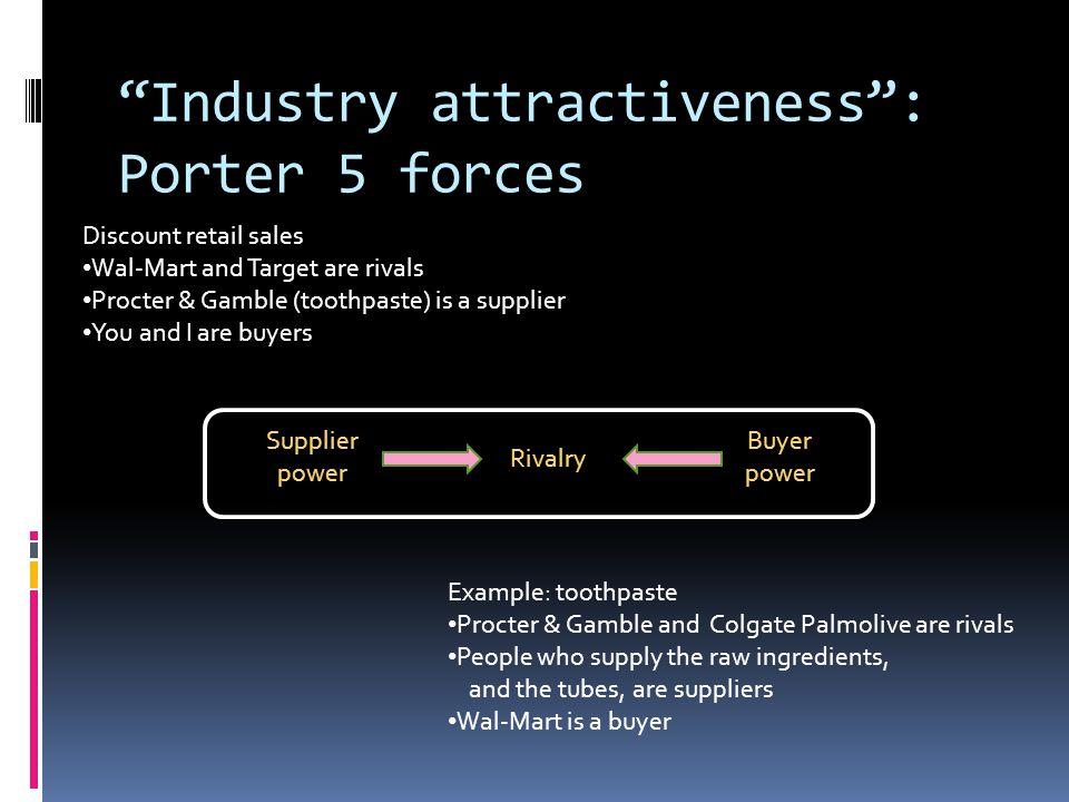 Industry attractiveness : Porter 5 forces Rivalry Supplier power Buyer power Discount retail sales Wal-Mart and Target are rivals Procter & Gamble (toothpaste) is a supplier You and I are buyers Example: toothpaste Procter & Gamble and Colgate Palmolive are rivals People who supply the raw ingredients, and the tubes, are suppliers Wal-Mart is a buyer