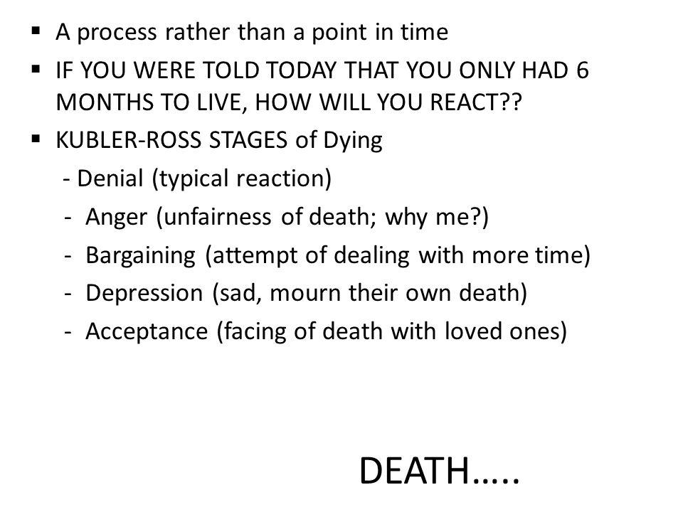 DEATH…..