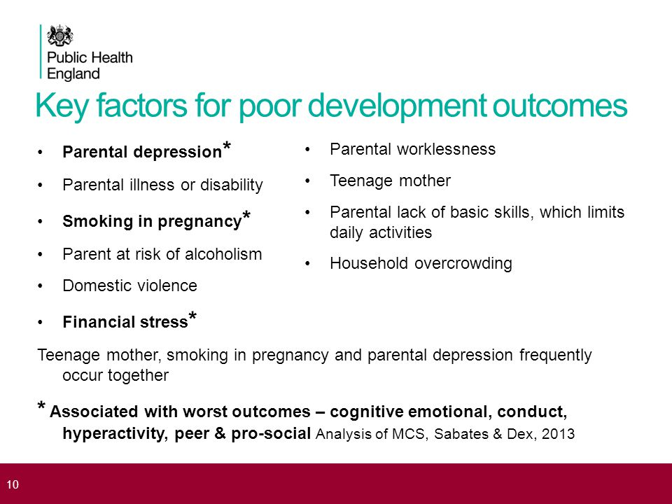 Key factors for poor development outcomes Parental depression * Parental illness or disability Smoking in pregnancy * Parent at risk of alcoholism Domestic violence Financial stress * Teenage mother, smoking in pregnancy and parental depression frequently occur together * Associated with worst outcomes – cognitive emotional, conduct, hyperactivity, peer & pro-social Analysis of MCS, Sabates & Dex, 2013 Parental worklessness Teenage mother Parental lack of basic skills, which limits daily activities Household overcrowding 10