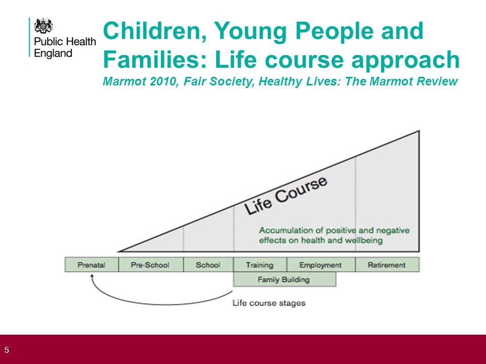 5 Children, Young People and Families: Life course approach Marmot 2010, Fair Society, Healthy Lives: The Marmot Review