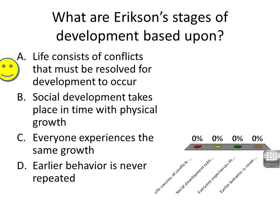 What are Erikson's stages of development based upon.
