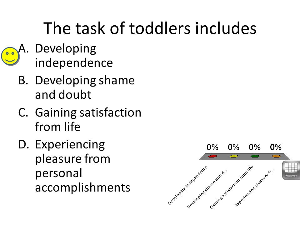 The task of toddlers includes A.Developing independence B.Developing shame and doubt C.Gaining satisfaction from life D.Experiencing pleasure from personal accomplishments
