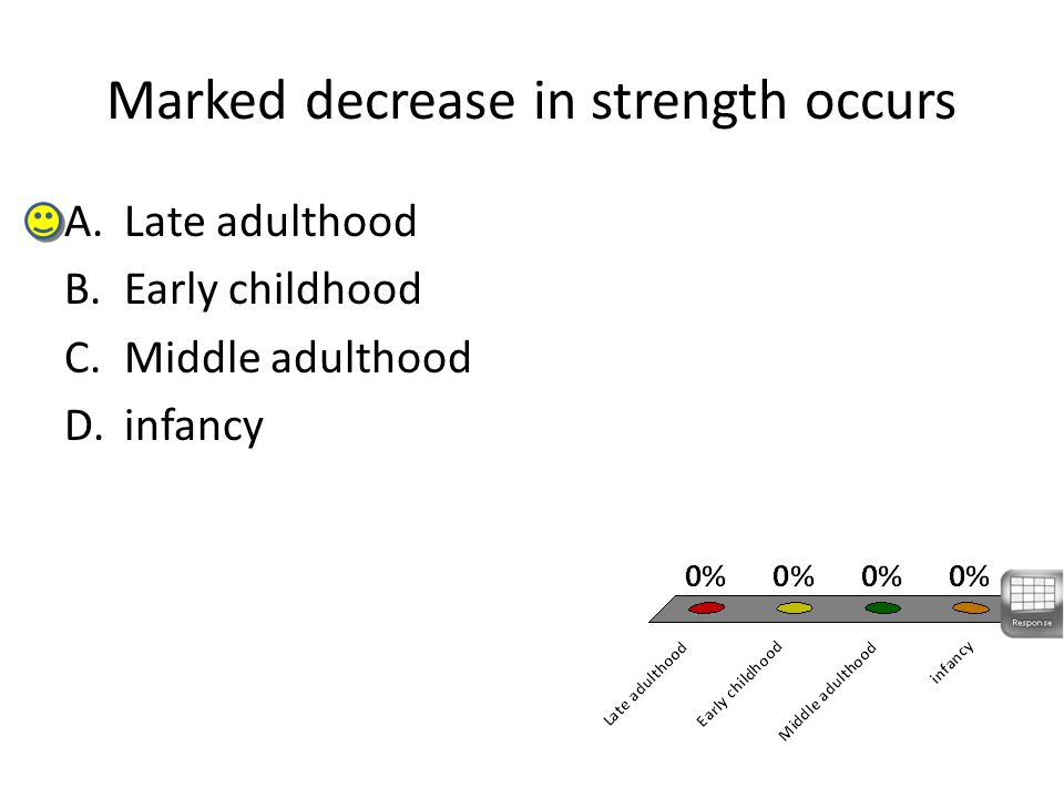 Marked decrease in strength occurs A.Late adulthood B.Early childhood C.Middle adulthood D.infancy