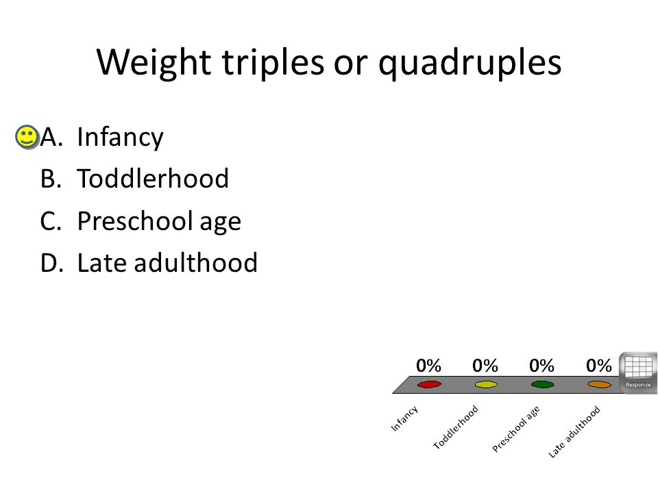 Weight triples or quadruples A.Infancy B.Toddlerhood C.Preschool age D.Late adulthood