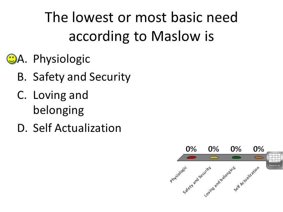 The lowest or most basic need according to Maslow is A.Physiologic B.Safety and Security C.Loving and belonging D.Self Actualization