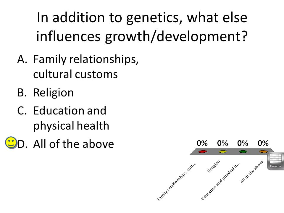 In addition to genetics, what else influences growth/development? A.Family relationships, cultural customs B.Religion C.Education and physical health