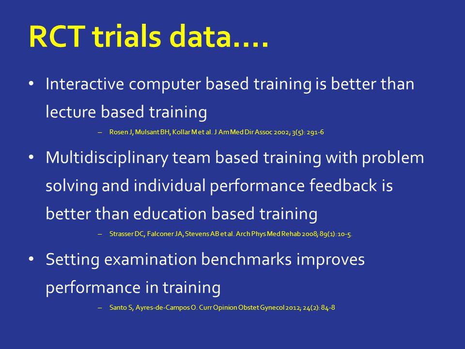 RCT trials data….
