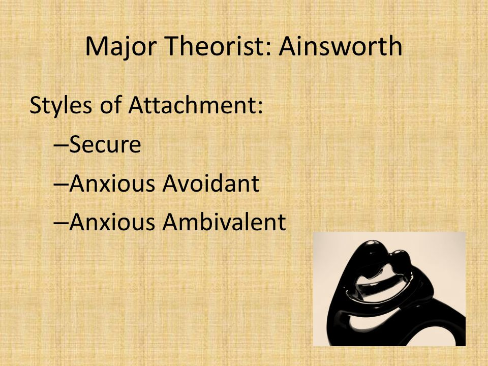 Major Theorist: Ainsworth Styles of Attachment: – Secure – Anxious Avoidant – Anxious Ambivalent