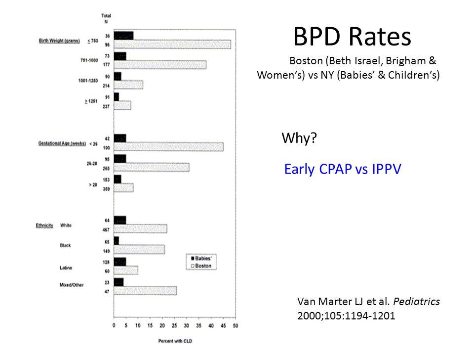 BPD Rates Boston (Beth Israel, Brigham & Women's) vs NY (Babies' & Children's) Van Marter LJ et al.