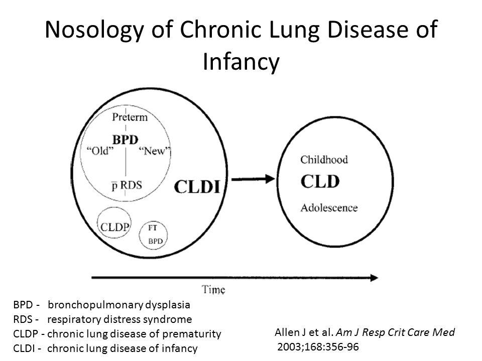 Nosology of Chronic Lung Disease of Infancy BPD - bronchopulmonary dysplasia RDS - respiratory distress syndrome CLDP - chronic lung disease of prematurity CLDI - chronic lung disease of infancy Allen J et al.