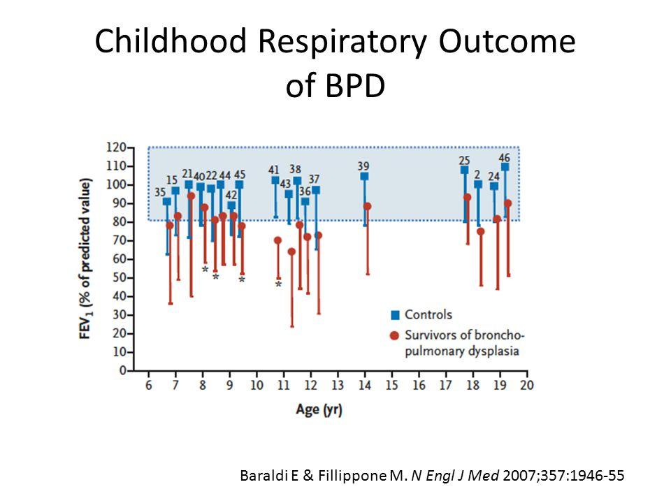Childhood Respiratory Outcome of BPD Baraldi E & Fillippone M. N Engl J Med 2007;357:1946-55