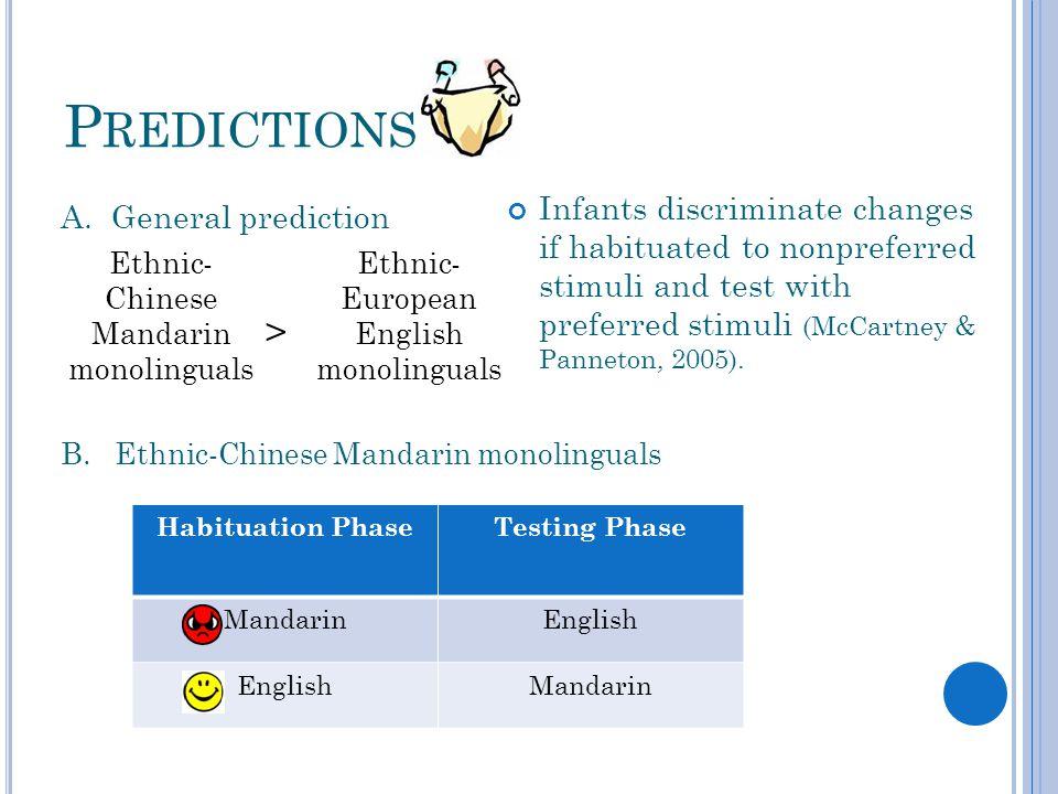 P REDICTIONS A.