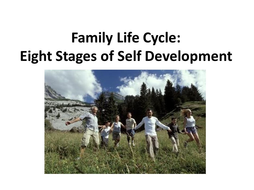 Erik Erikson's Eight Stages of Self Development Erik Erikson was a German-born American developmental psychologist and psychoanalyst known for his theory on psychosocial development of human beings.