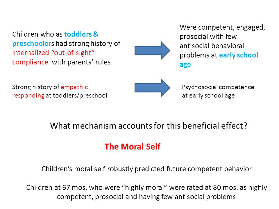 "Children who as toddlers & preschoolers had strong history of internalized ""out-of-sight"" compliance with parents' rules Were competent, engaged, pros"