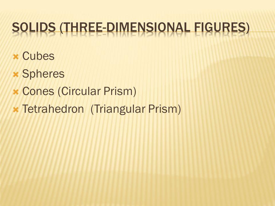 Cubes  Spheres  Cones (Circular Prism)  Tetrahedron (Triangular Prism)