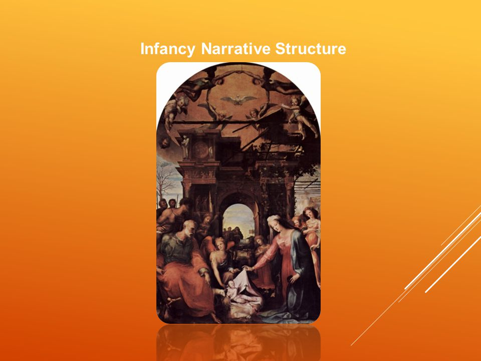 Infancy Narrative Structure