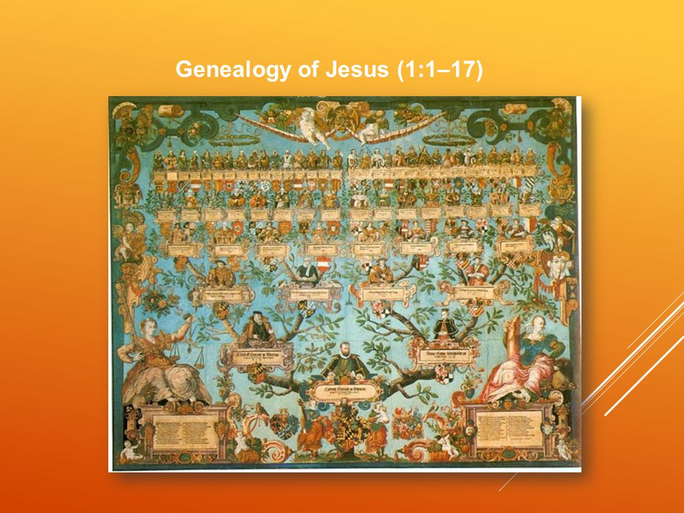 Genealogy of Jesus (1:1–17)