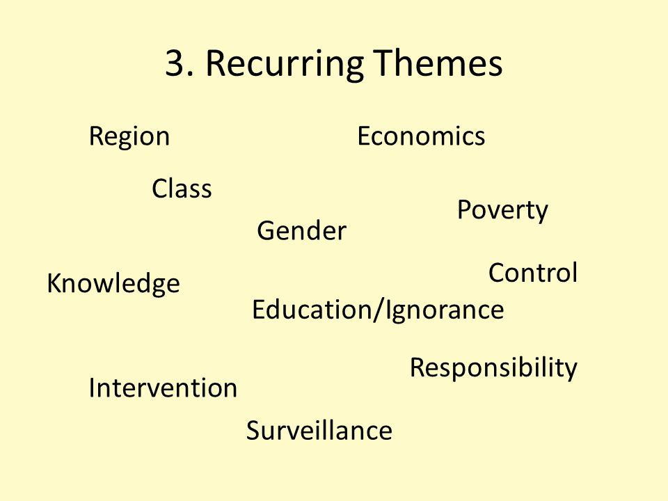 3. Recurring Themes Region Education/Ignorance Poverty Intervention Responsibility Economics Class Gender Surveillance Control Knowledge