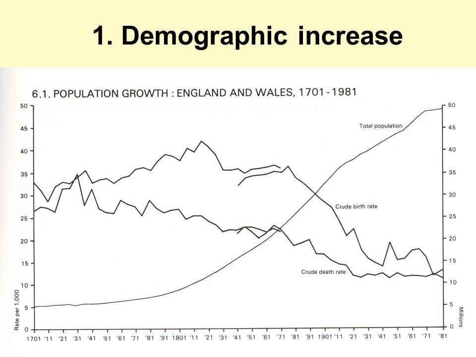 1. Demographic increase