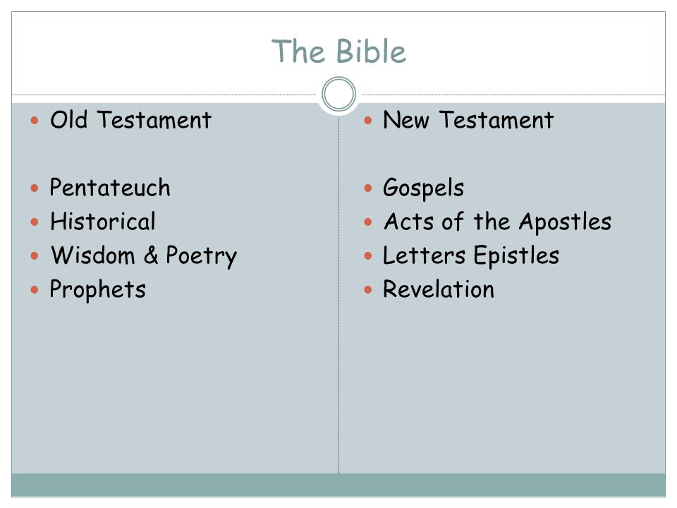 The Bible Old Testament Pentateuch Historical Wisdom & Poetry Prophets New Testament Gospels Acts of the Apostles Letters Epistles Revelation