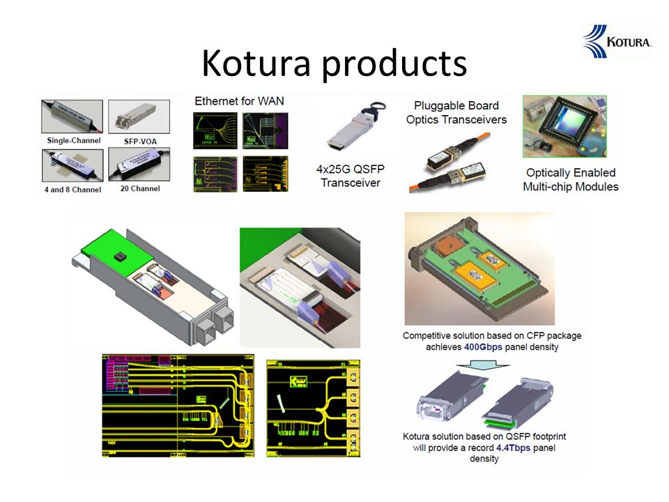 Kotura products