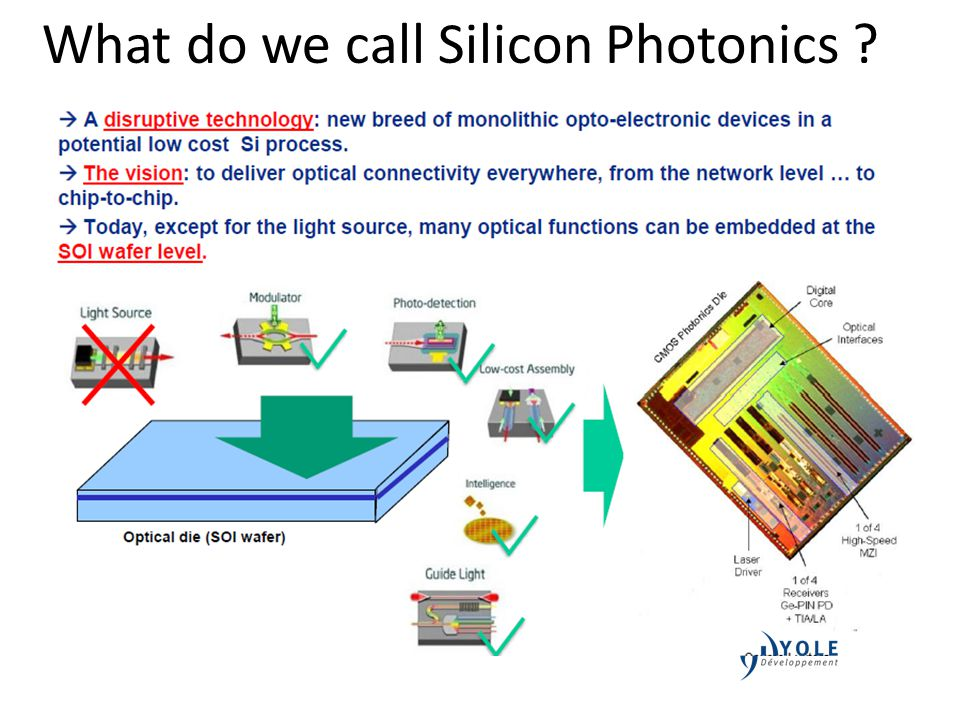 What do we call Silicon Photonics