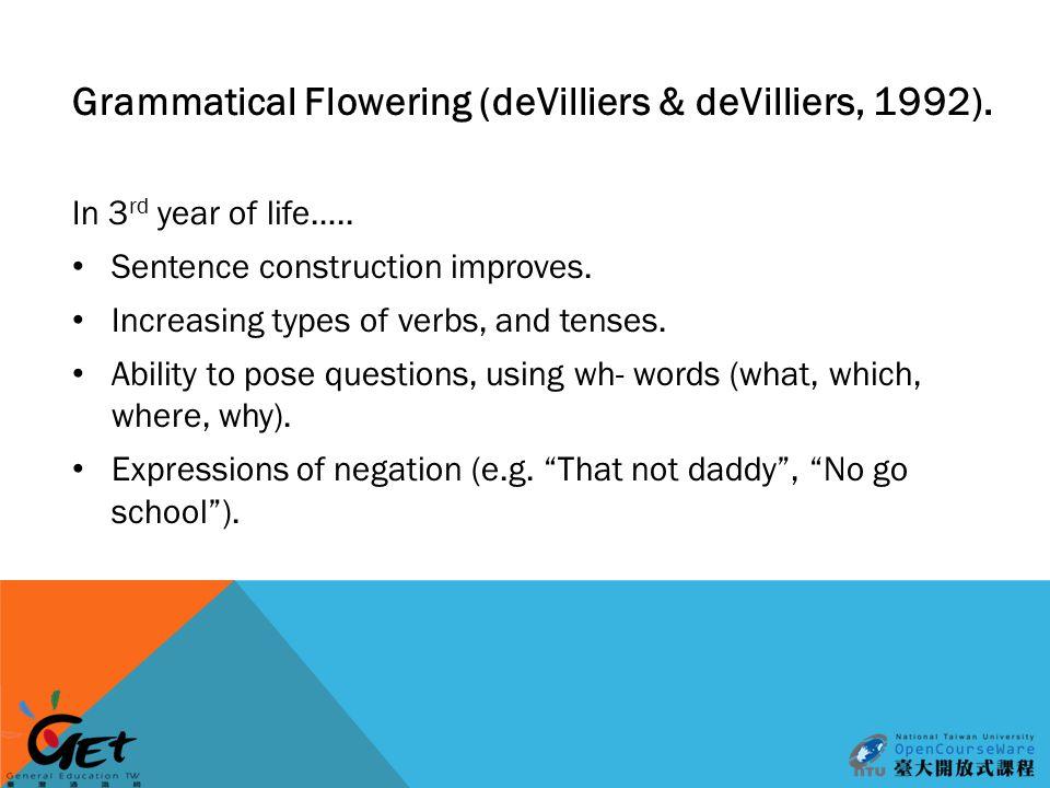Grammatical Flowering (deVilliers & deVilliers, 1992).