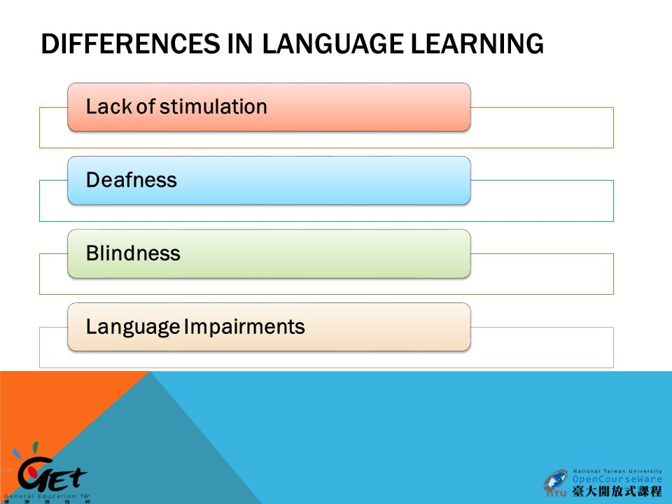 DIFFERENCES IN LANGUAGE LEARNING Lack of stimulationDeafnessBlindnessLanguage Impairments